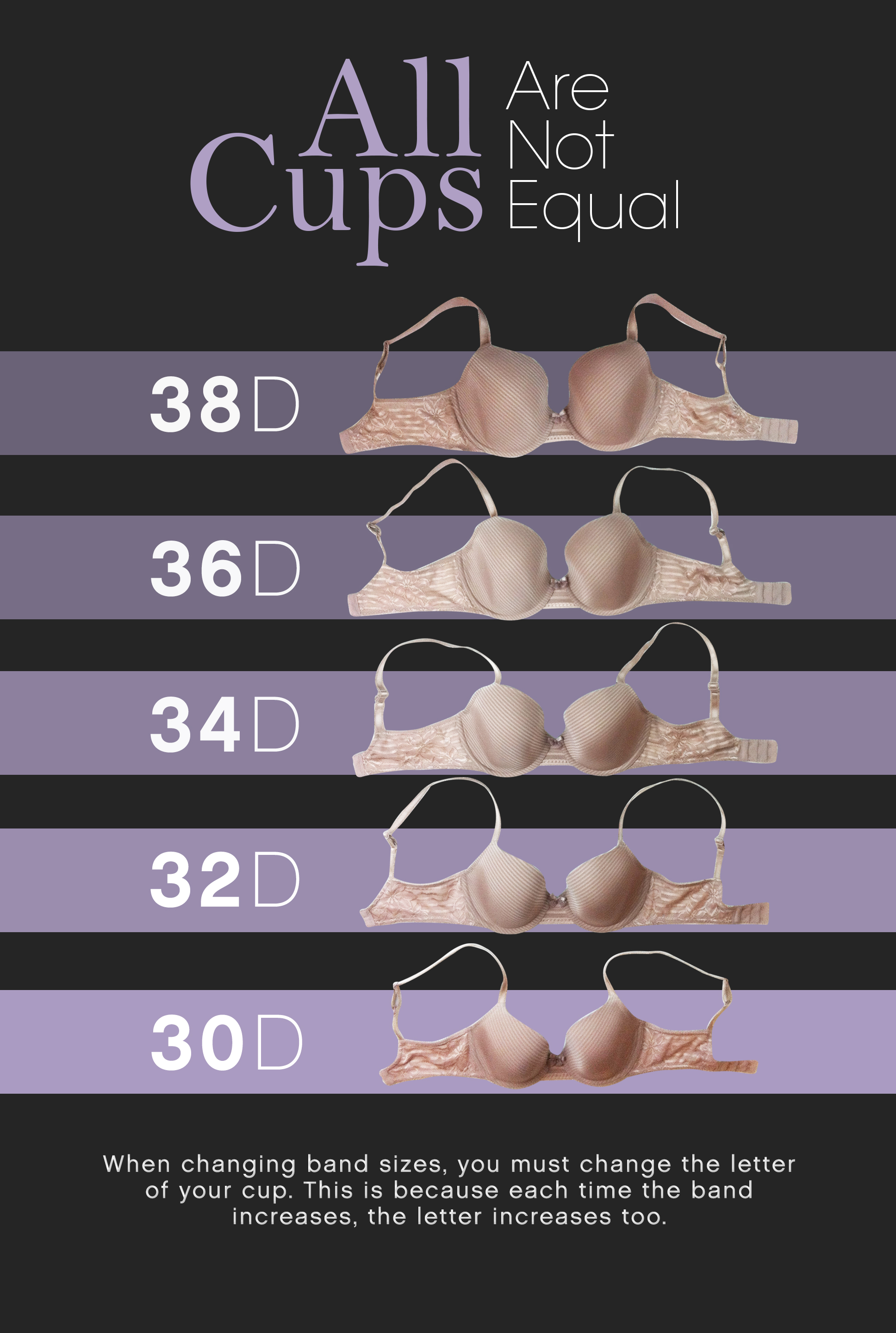 543ddf6b8f6 Understanding cup sizes will help you find the right bra fit.  bra sizing poster